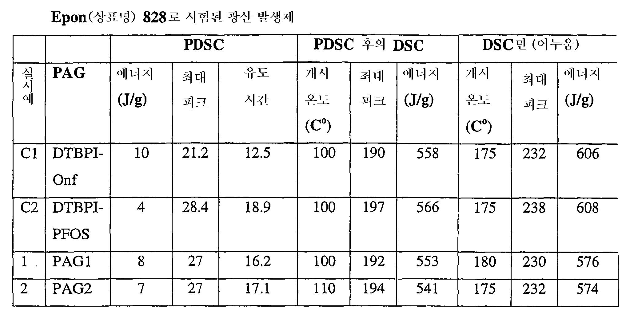 Figure 112005066867888-PCT00019