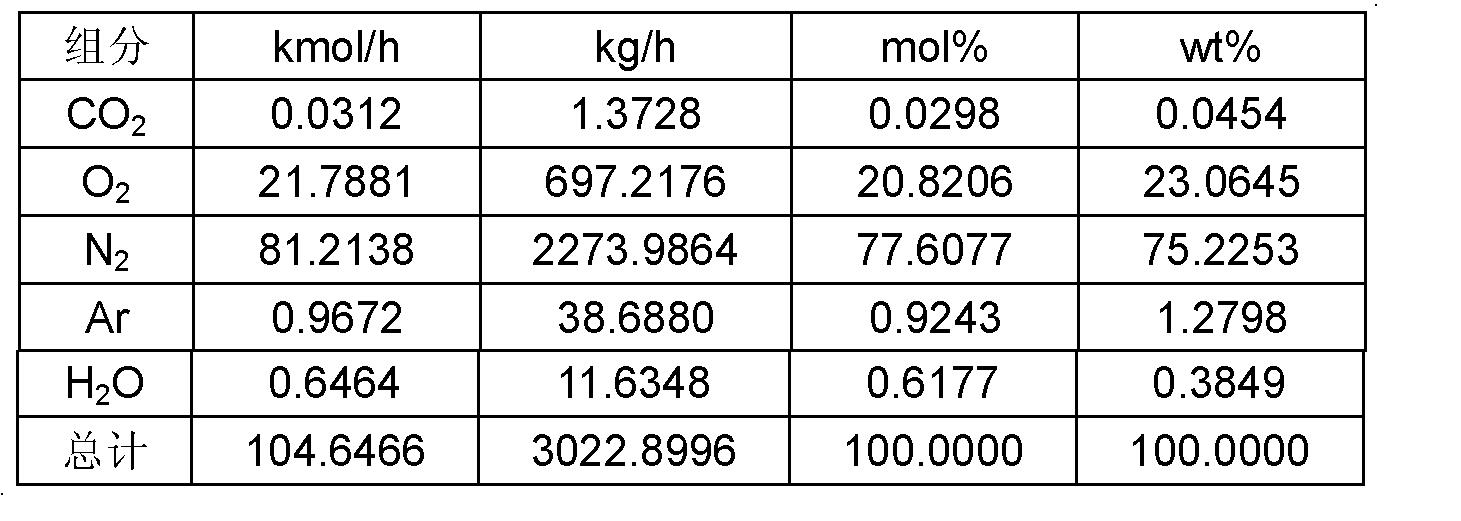 Figure CN102198365BD00082