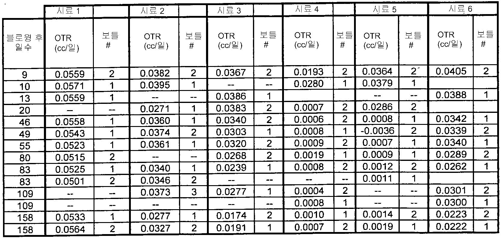 Figure 112007041122157-PCT00005