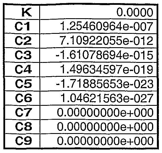 Figure imgf000099_0003