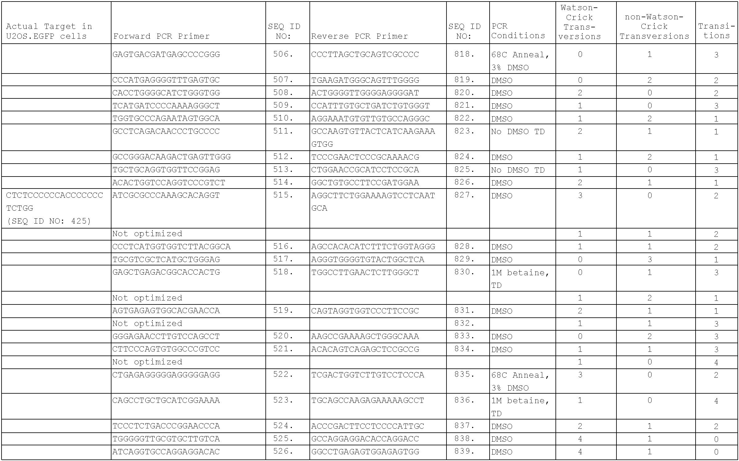 Figure US09567604-20170214-C00392