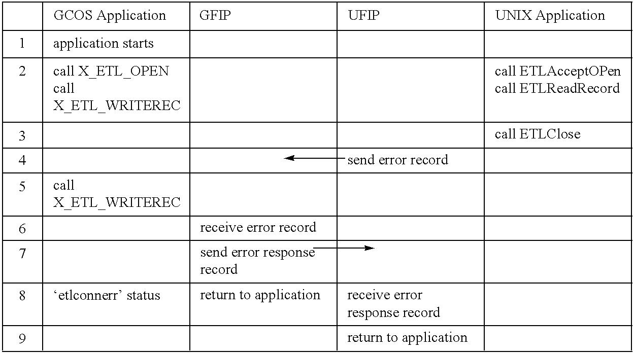 Figure US06615217-20030902-C00004