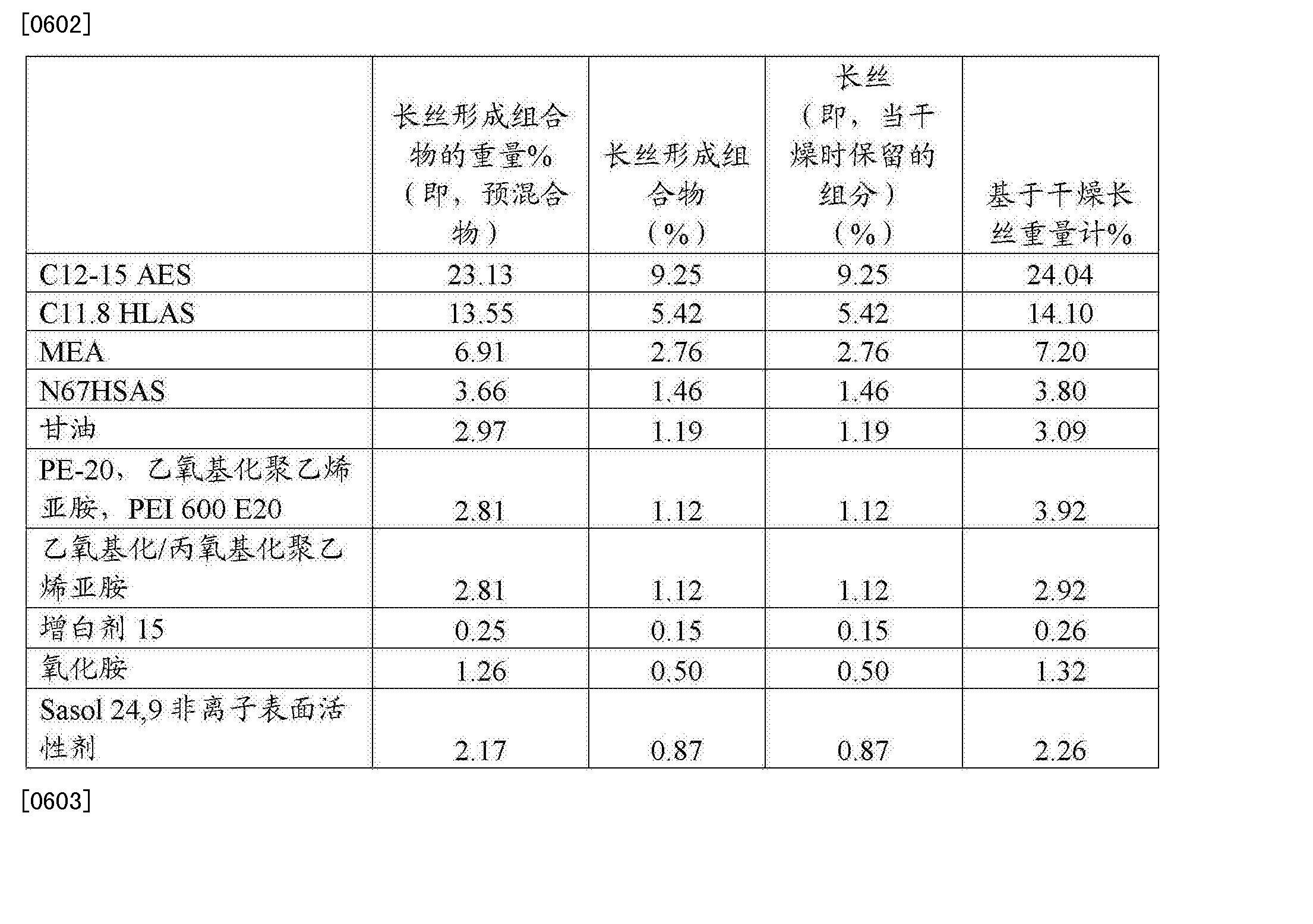 Figure CN103025929BD00652