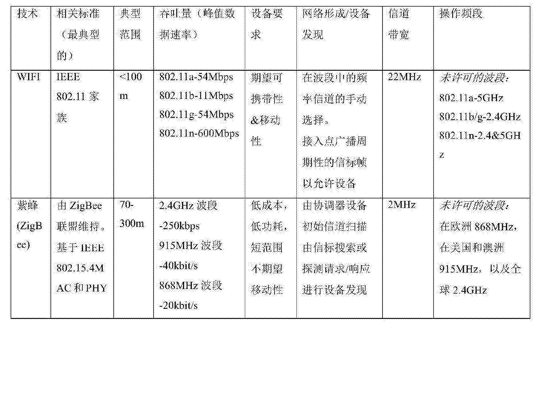 Figure CN105681180AD00051