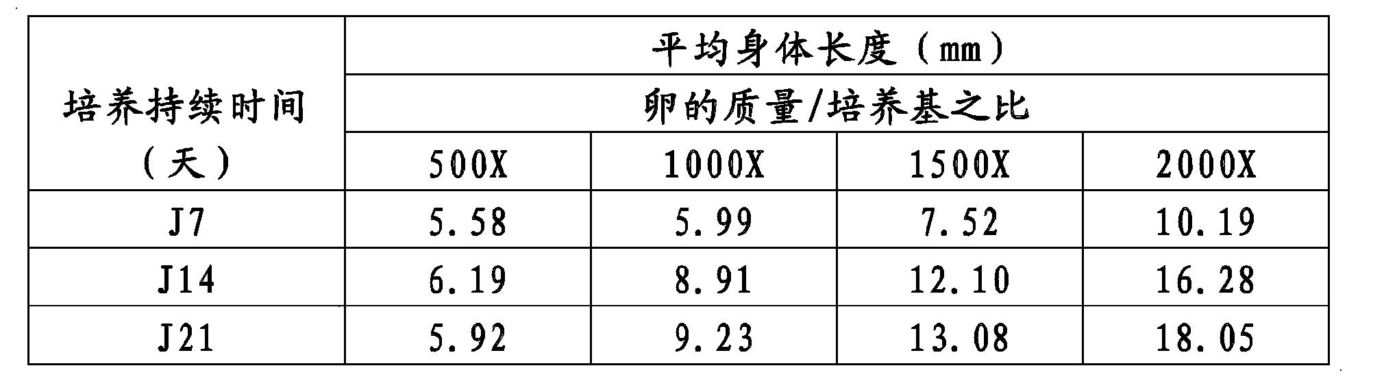 Figure CN102056494BD00101