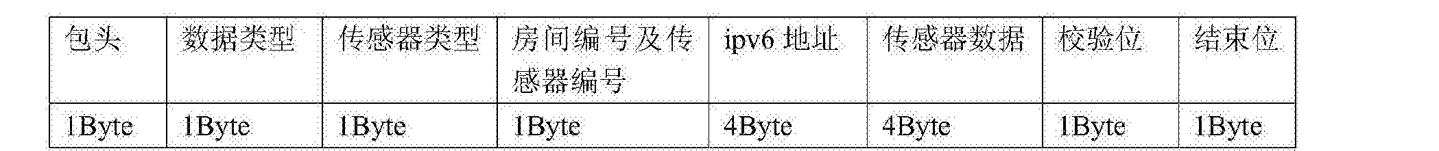 Figure CN104331053BC00021