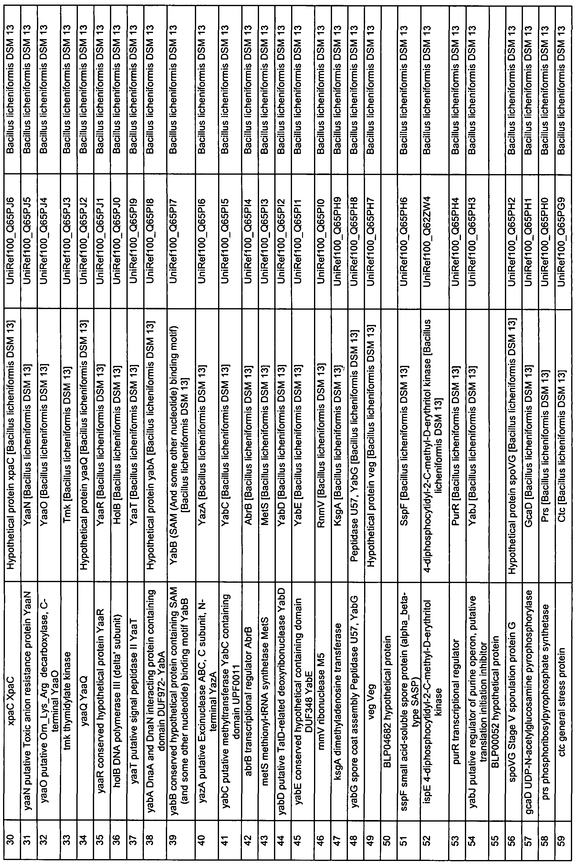 Wo2008066931a2 Bacillus Licheniformis Chromosome Google Patents At89s52 Minimum Development Board 8211 8051 Tutorial 2 Figure Imgf000102 0001