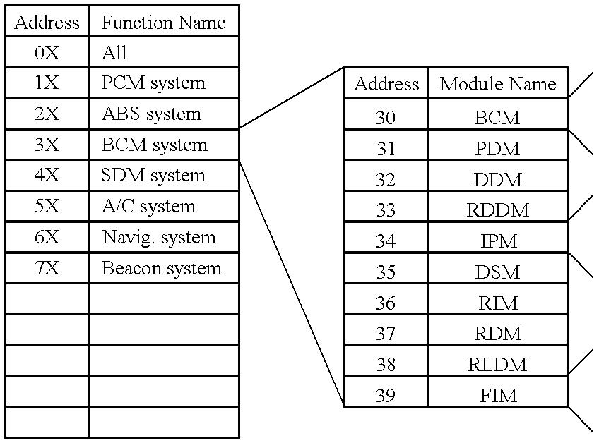 Figure US06479973-20021112-C00001