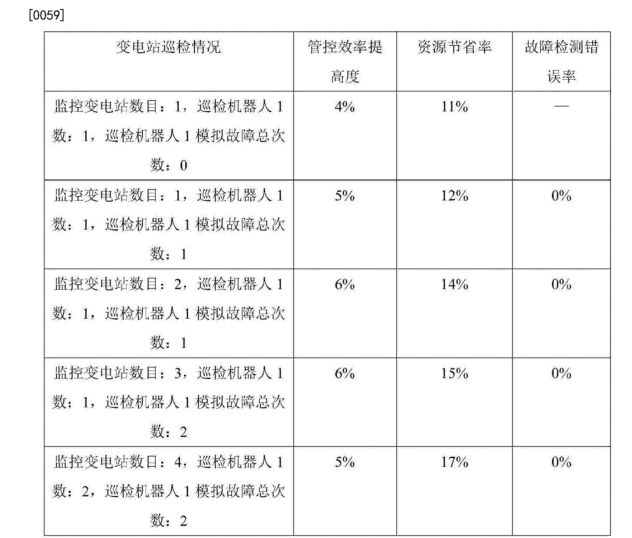 Figure CN106527153AD00081