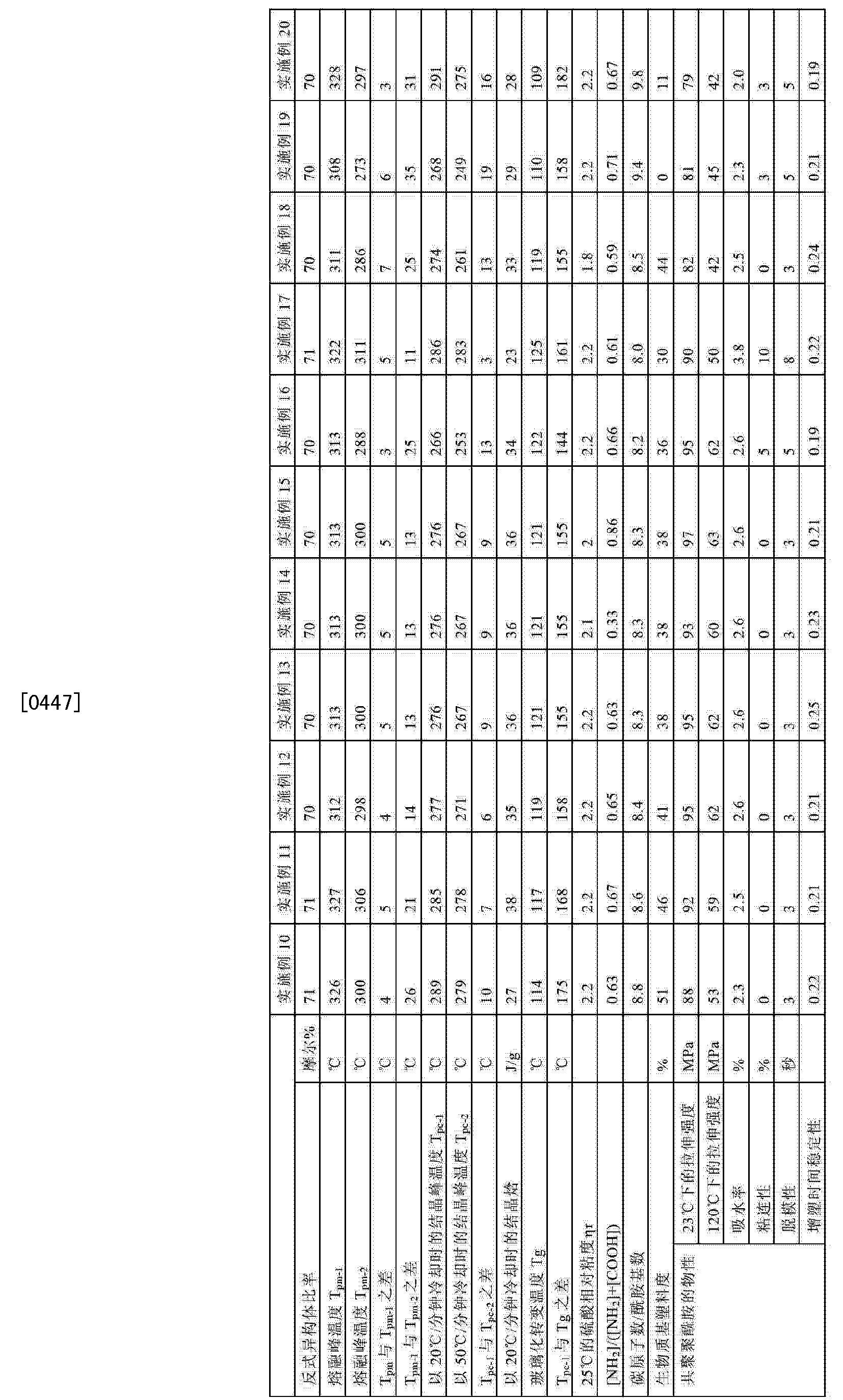 Figure CN103314034BD00391