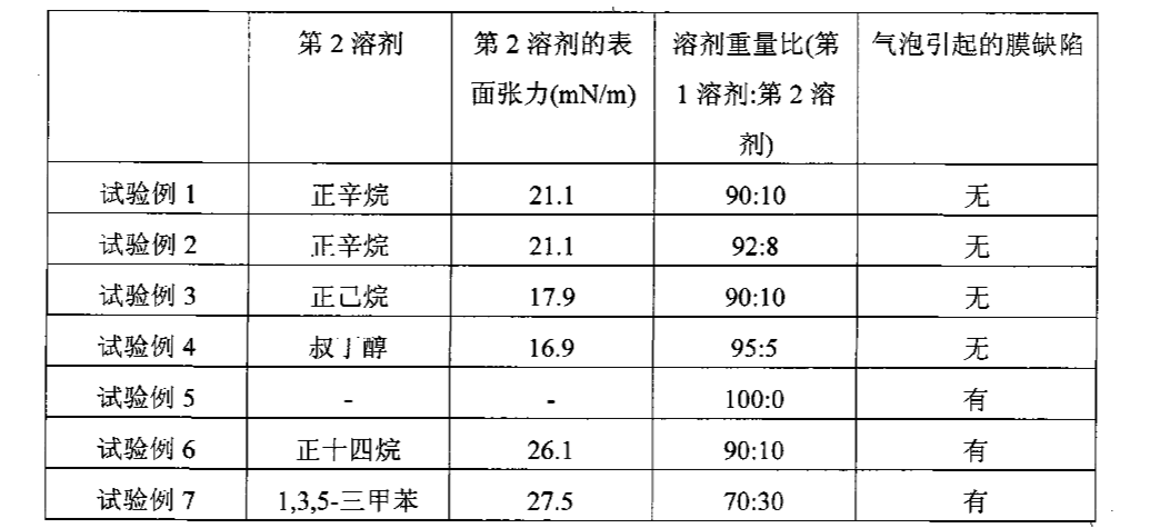 Figure CN101978524AD00111