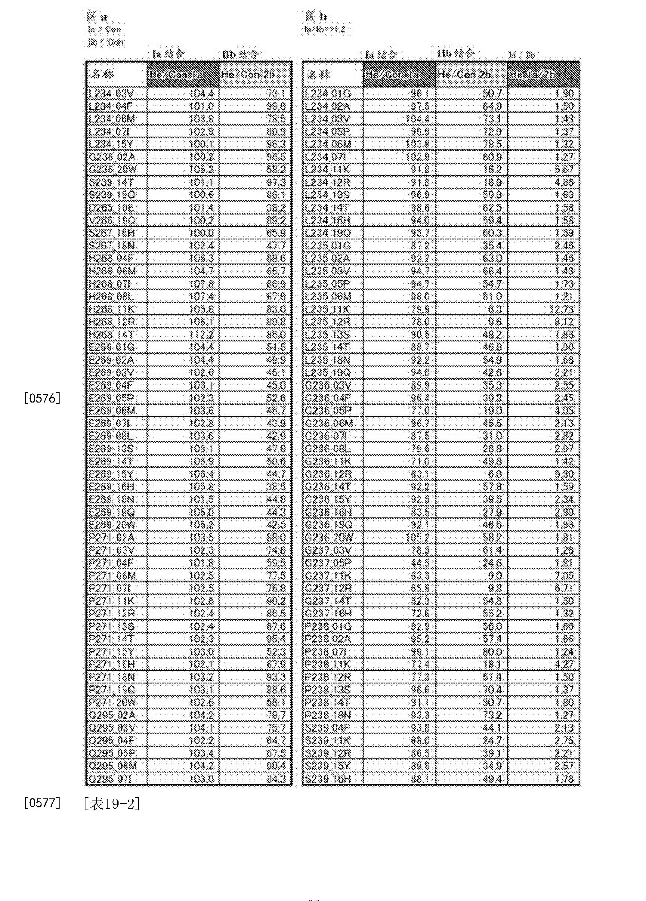 Figure CN105102618BD00891