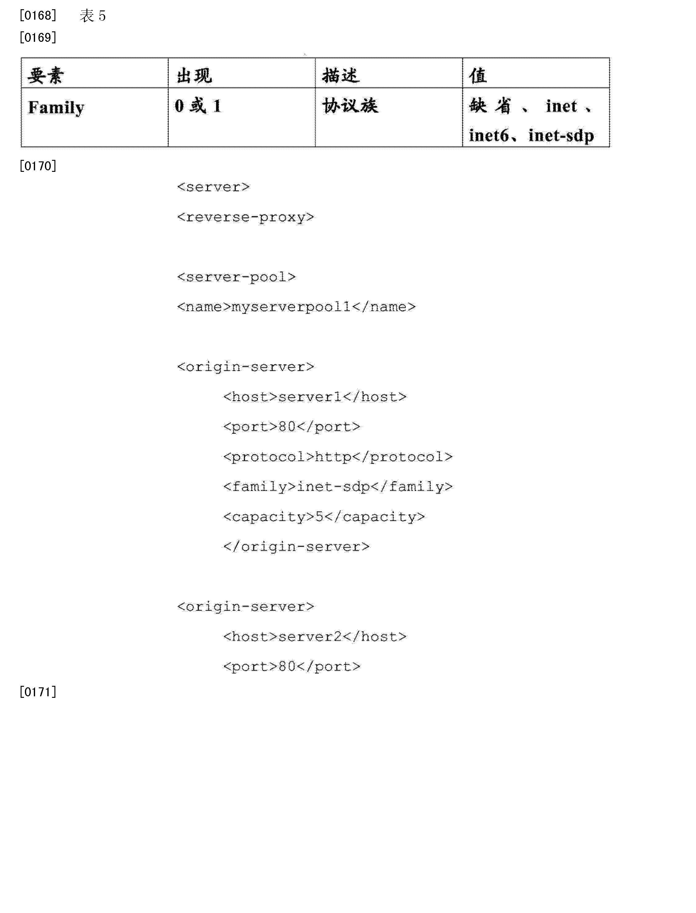Figure CN103917956AD00241