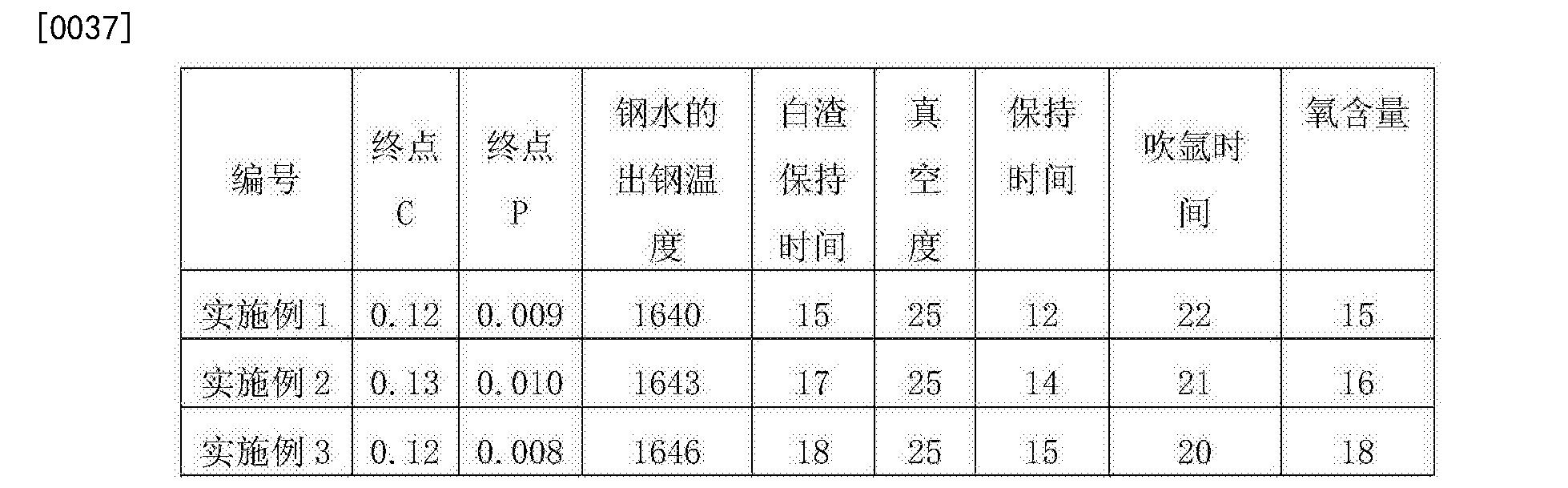 Figure CN103266287BD00071