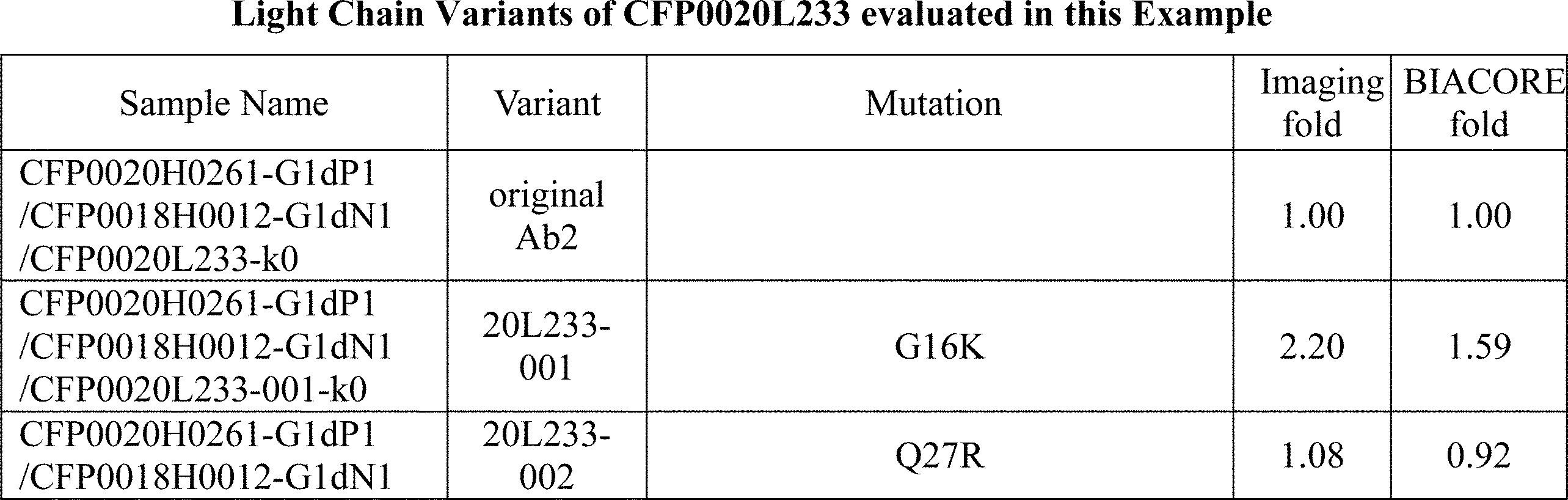 Figure JPOXMLDOC01-appb-T000041