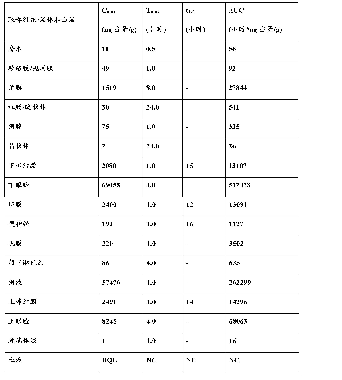 Figure CN102458370AD00261