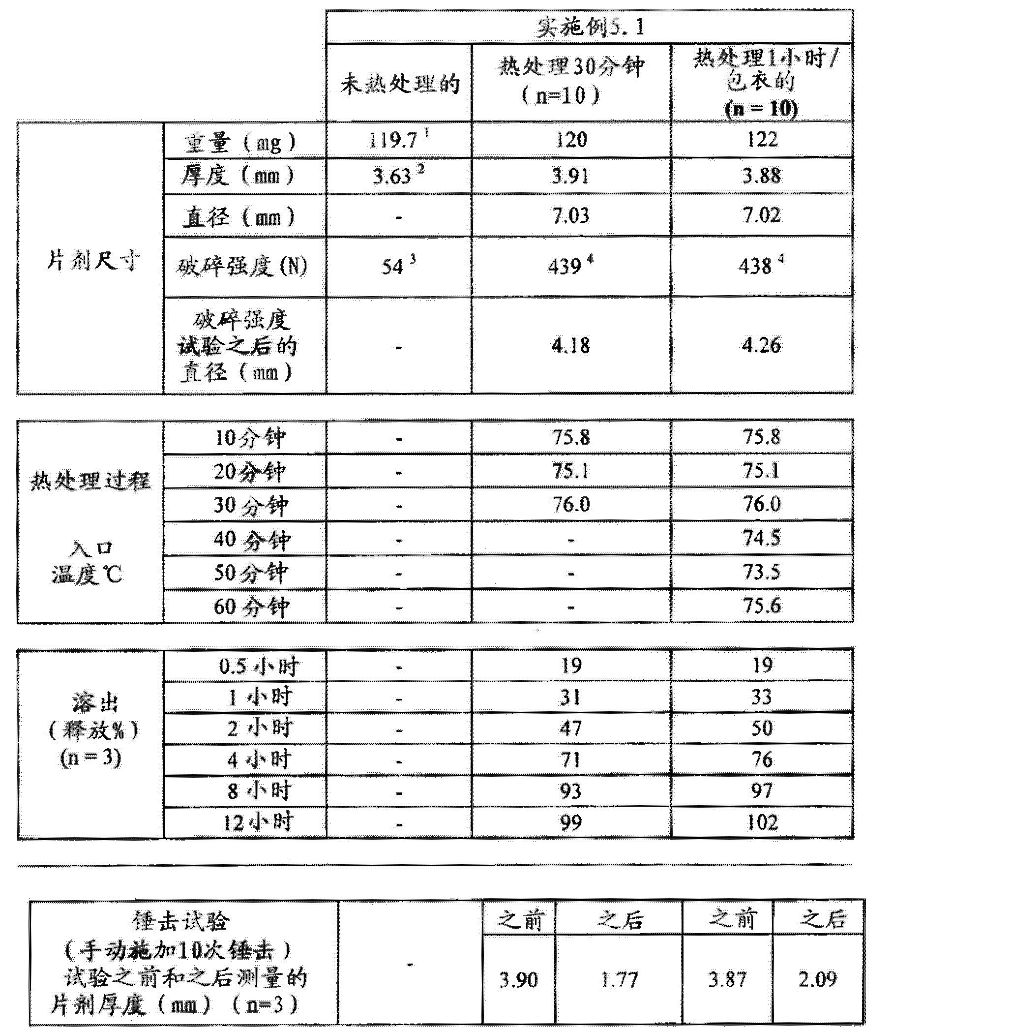 Figure CN102688241AD00621