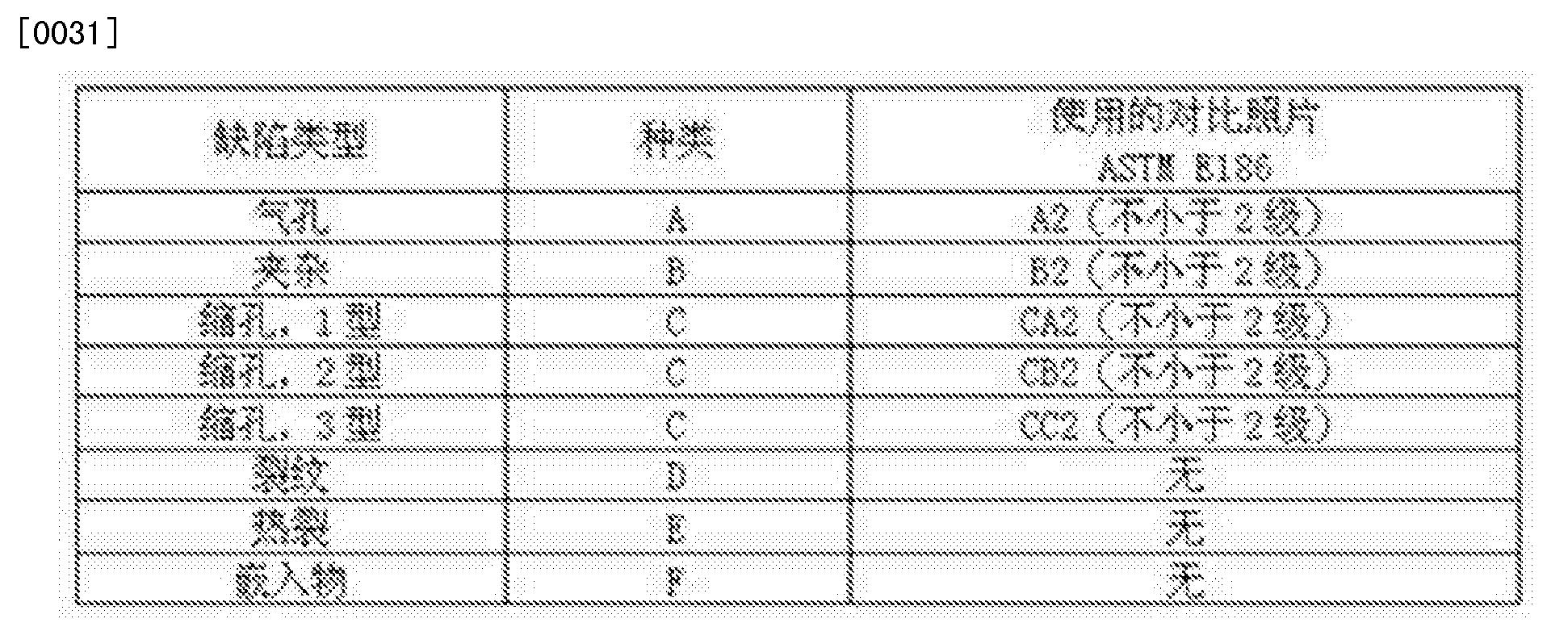 Figure CN104190874BD00051