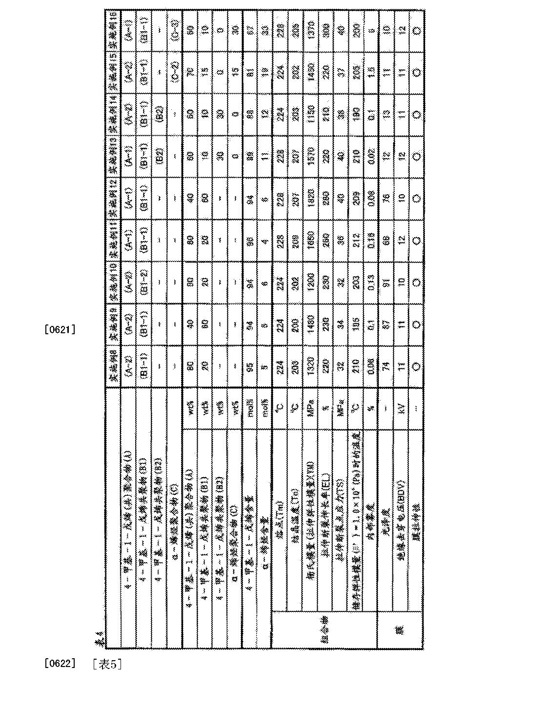 Figure CN103987779BD00531