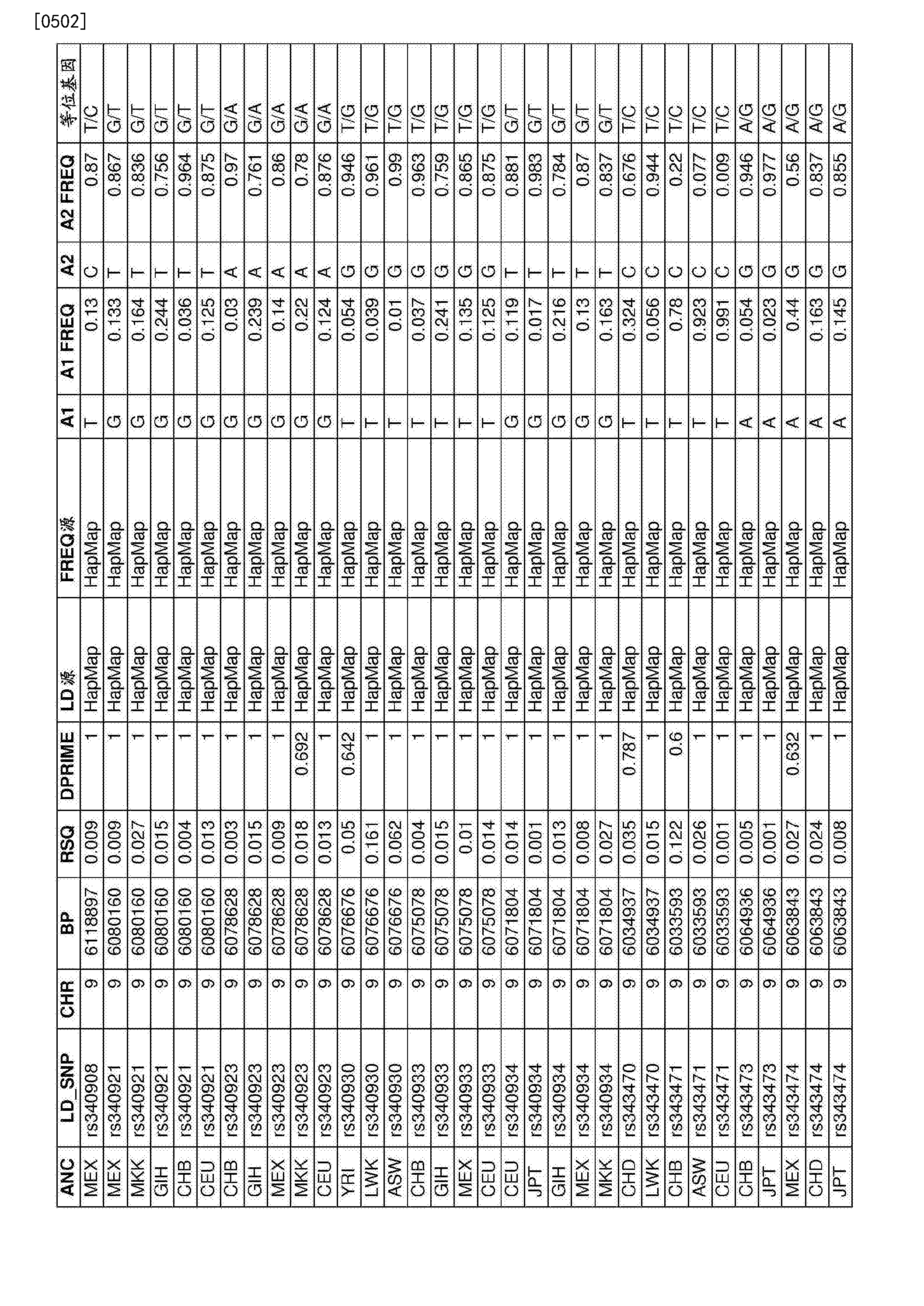 Figure CN107109494AD01731