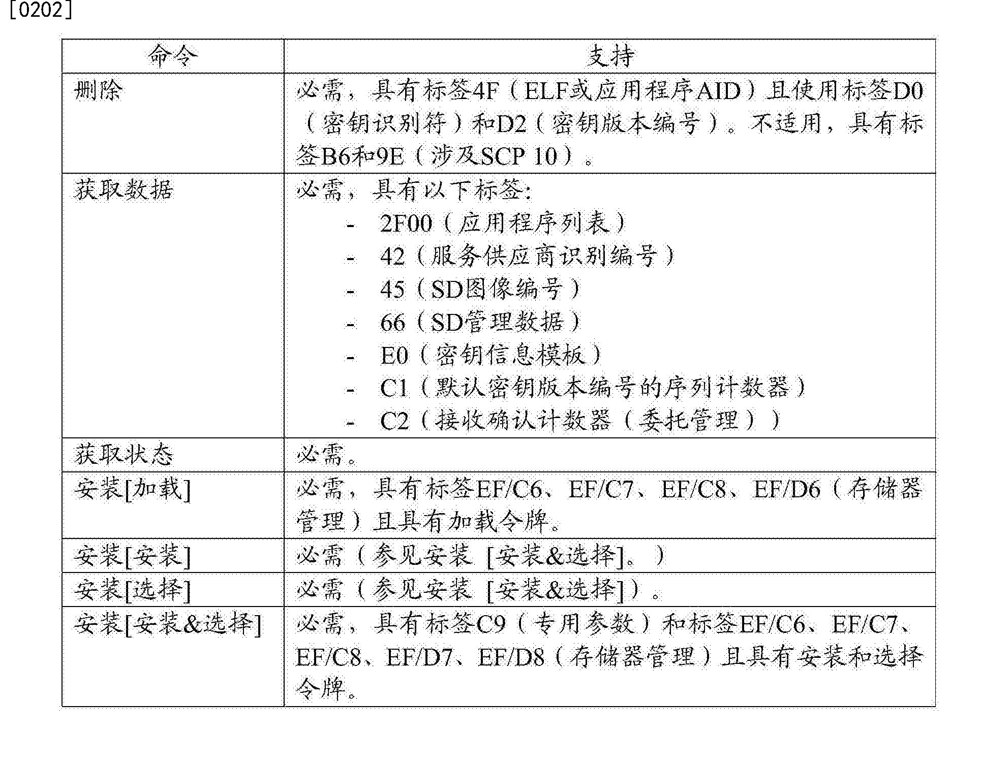 Figure CN104025507BD00262