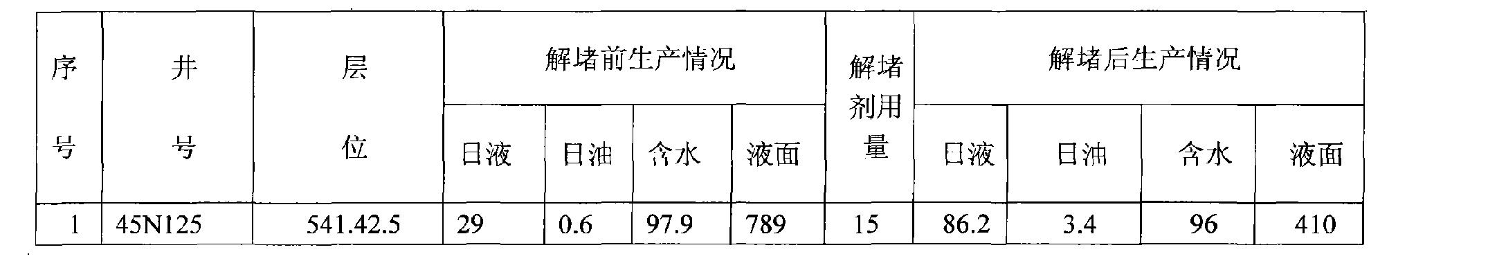 Figure CN101747881BD00051