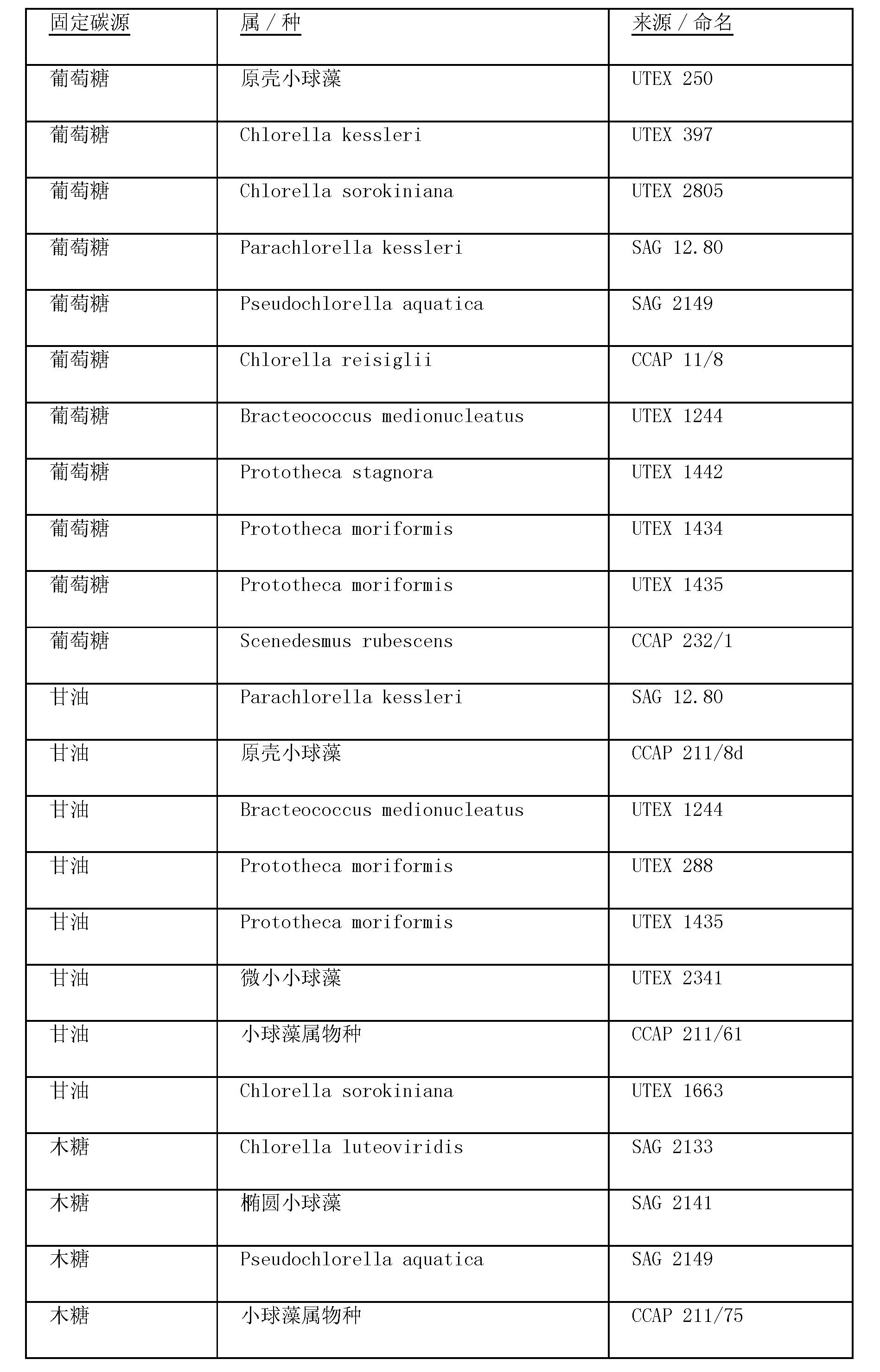 Figure CN101765661BD00841