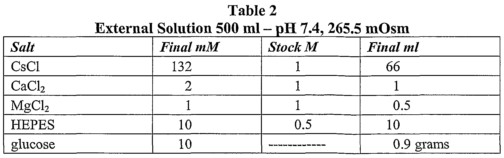 WO2005097779A1 - Diarylamine derivatives as calcium channel