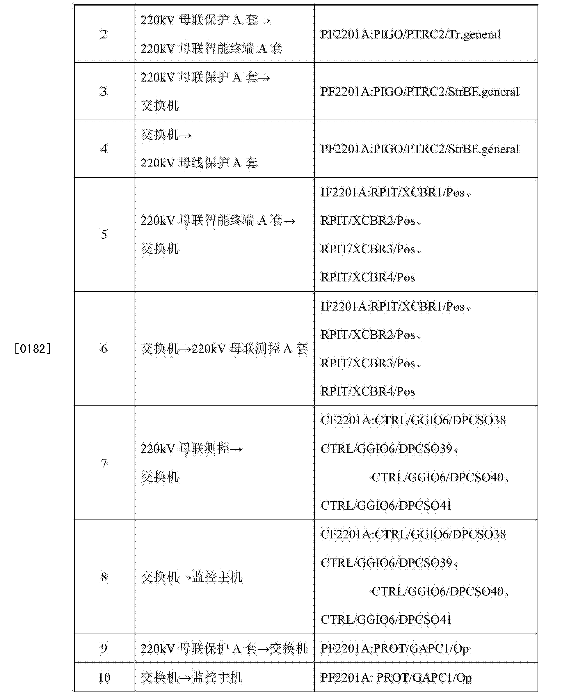 Figure CN105573283AD00291
