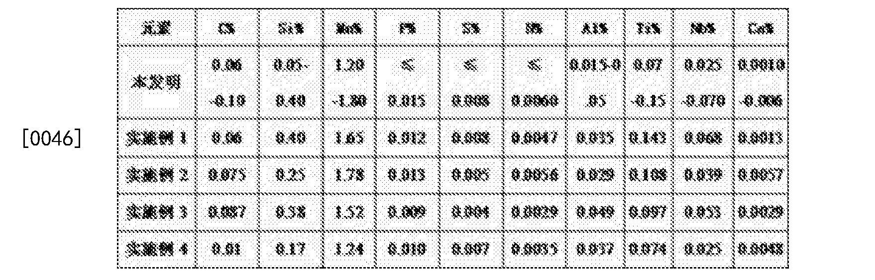 Figure CN104694822BD00061