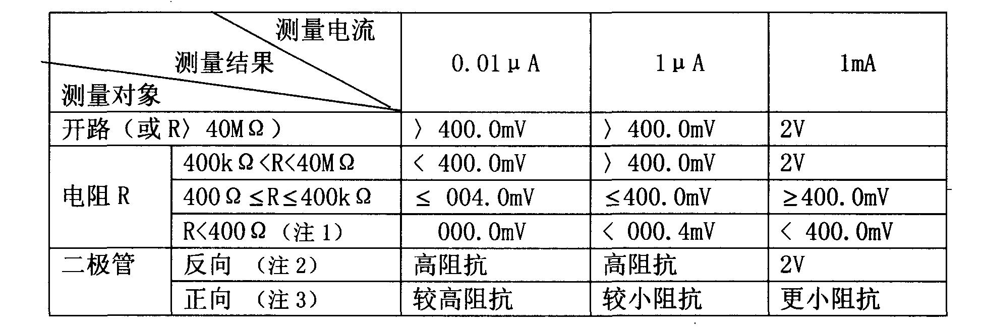 Figure CN101149399BD00091