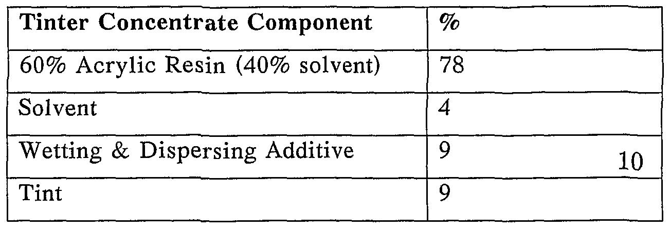 WO2009136141A1 - Titanium dioxide - Google Patents