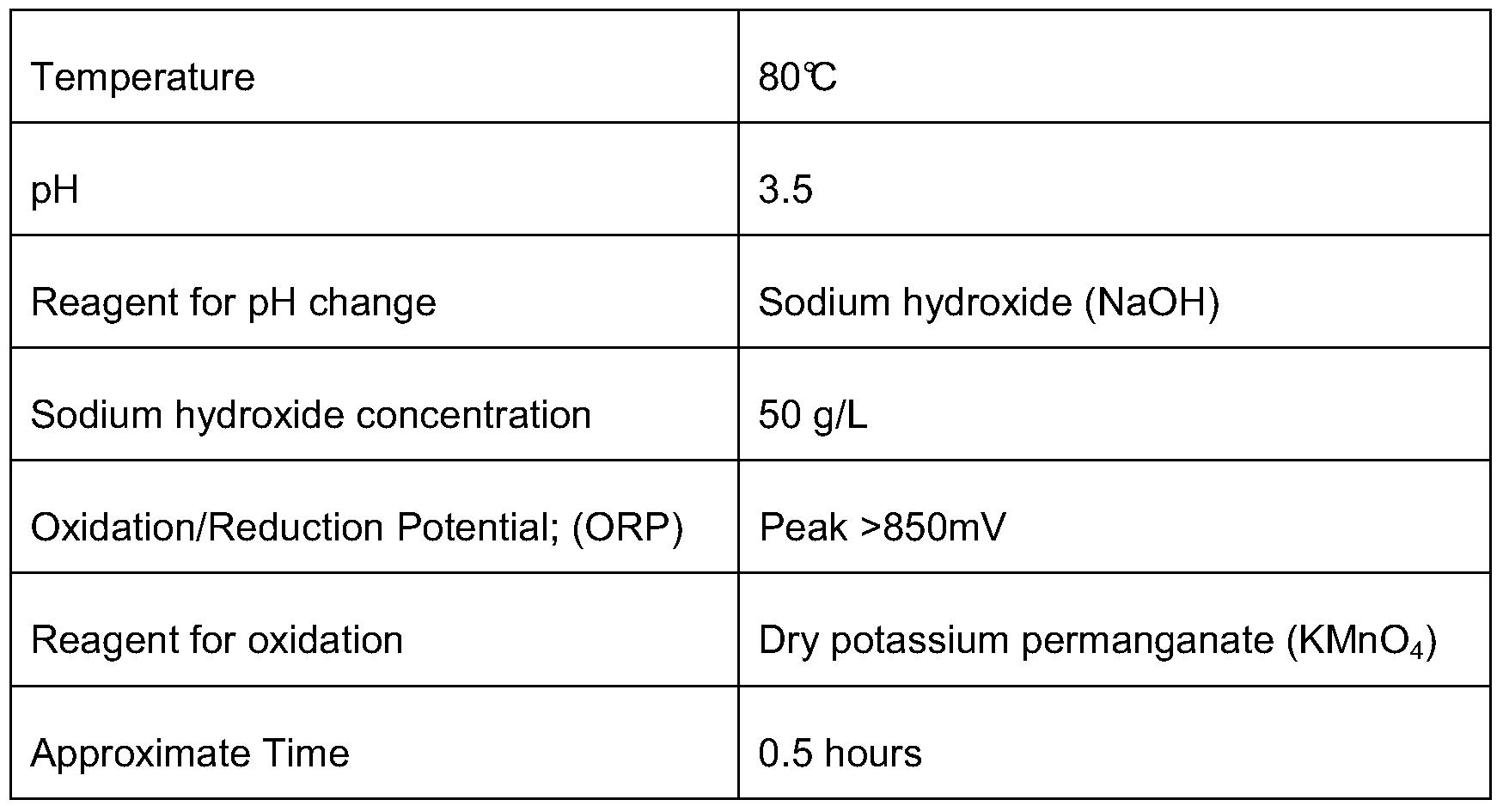 WO2010096862A1 - Zinc oxide purification - Google Patents