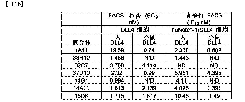 Figure CN102906113BD00962