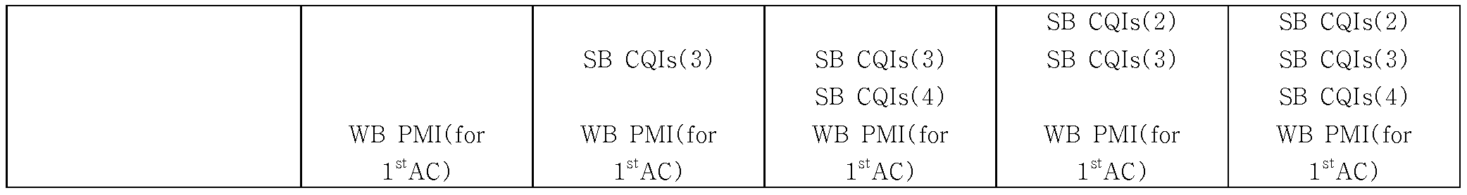 Figure 112009029354040-PAT00027
