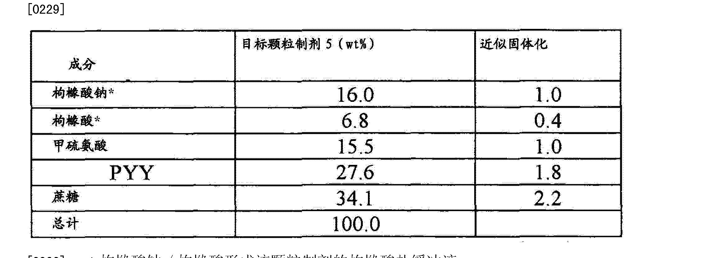 Figure CN104013569AD00311