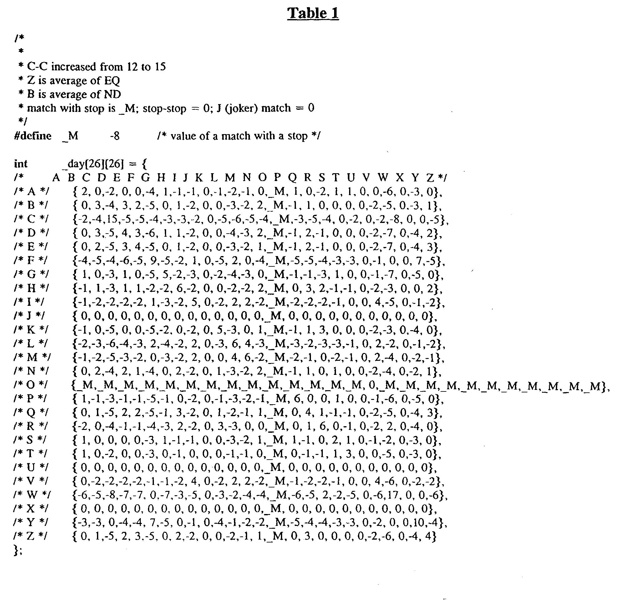 Figure US20040044179A1-20040304-P00001