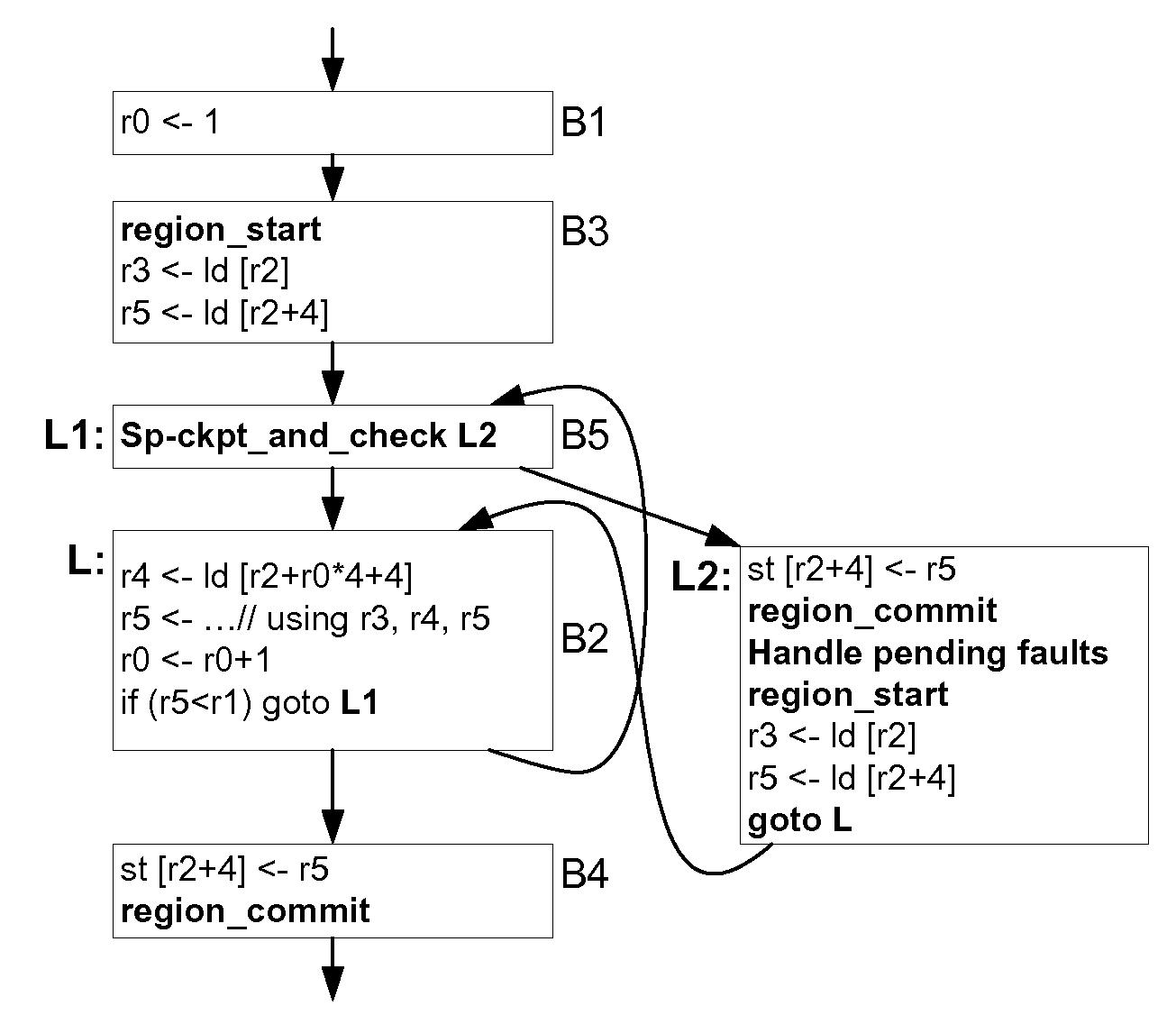 Figure 112014062149797-pat00014