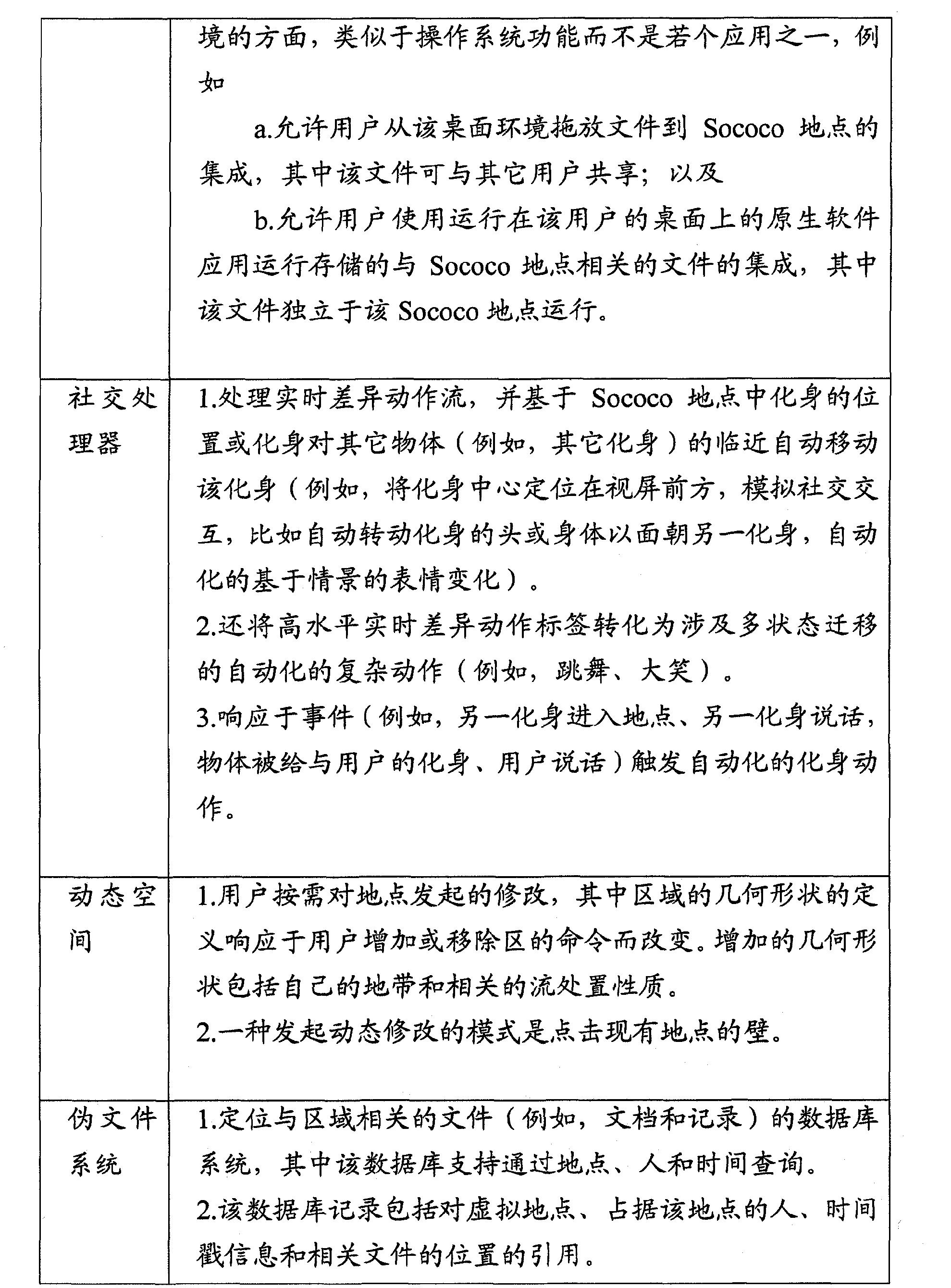 Figure CN102084354AD00671