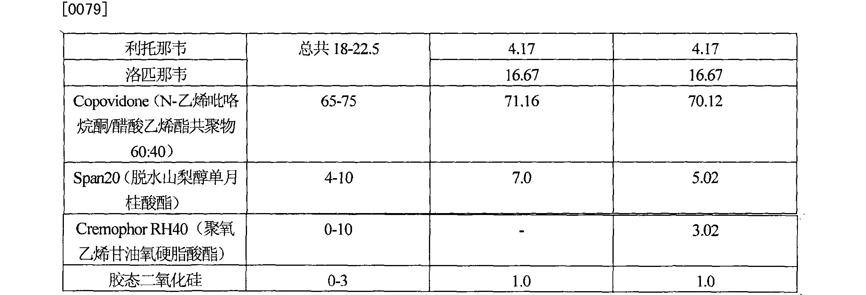 Figure CN101919858BD00101