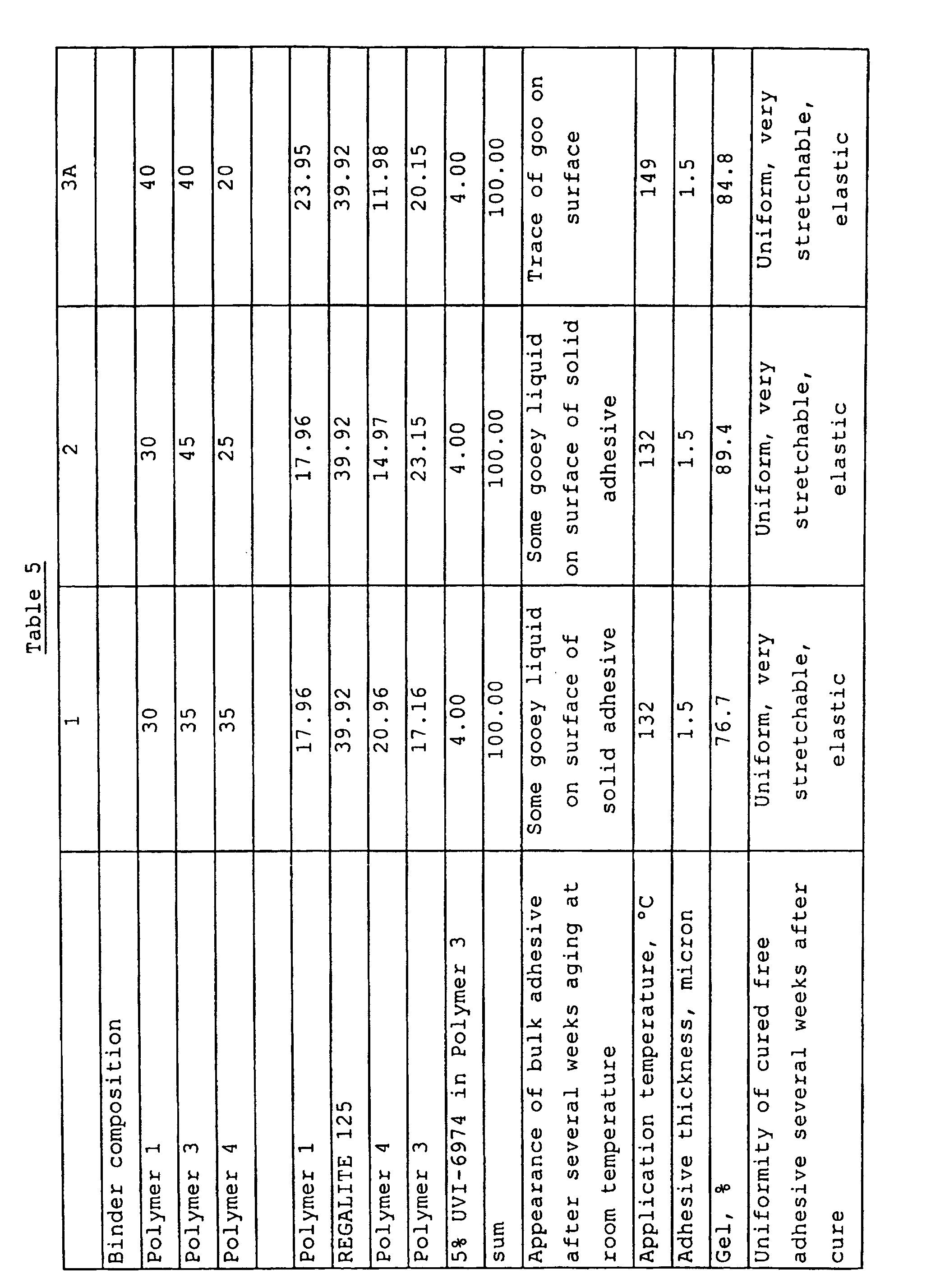 EP1222229B1 - Formulation for strippable adhesive and coating films