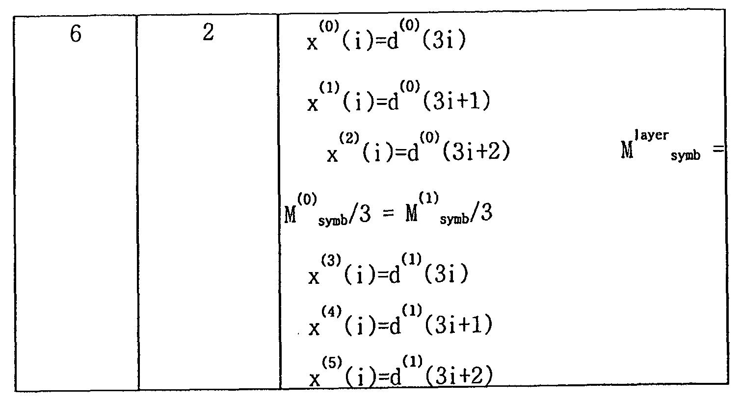 Figure WO-DOC-TABLE-42-1