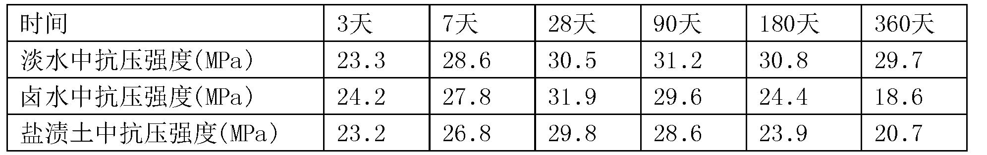 Figure CN103626457BD00051