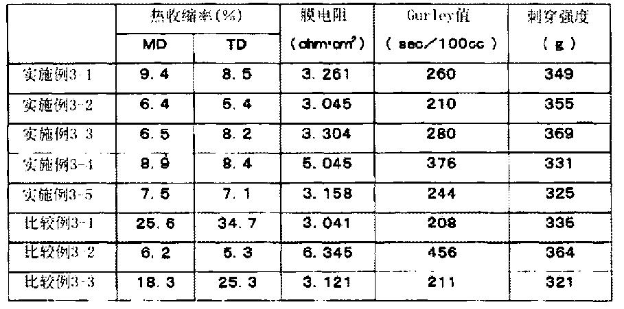 Figure CN102160211BD00321