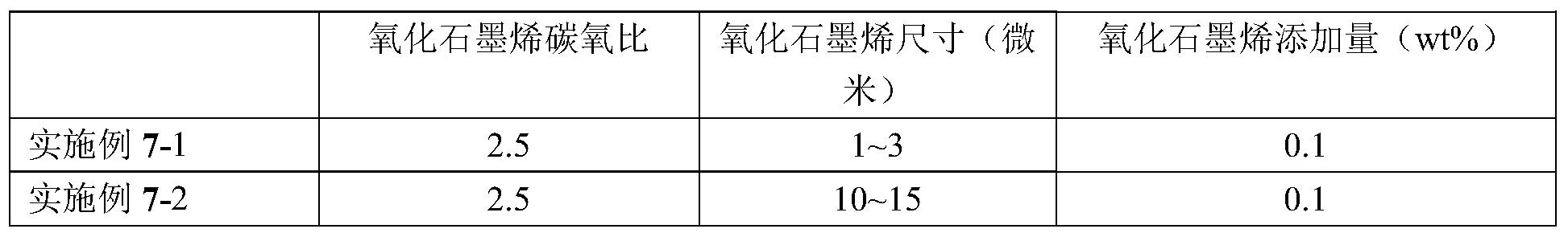 Figure PCTCN2018077169-appb-000010
