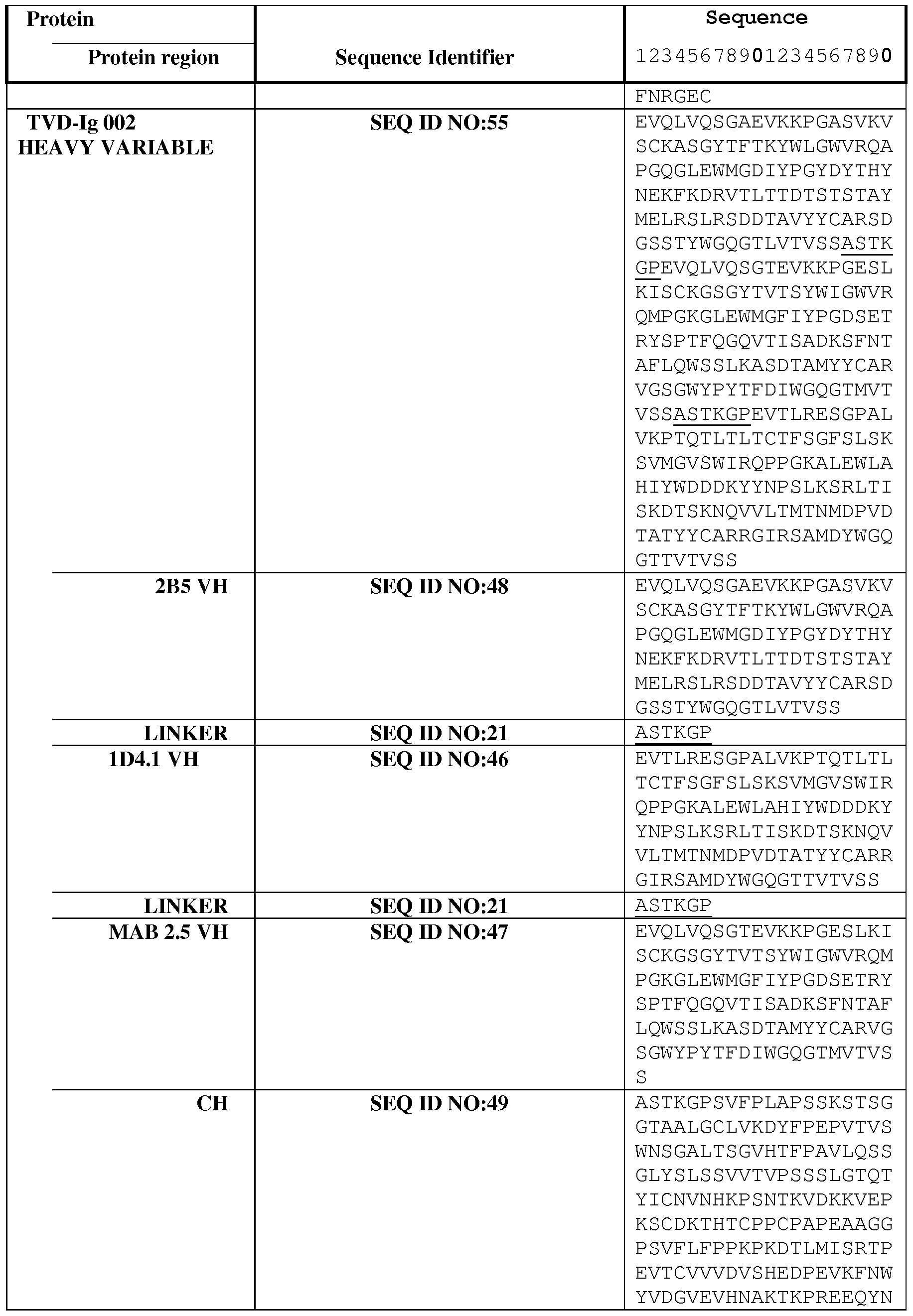 WO A2 Tri variable domain binding proteins and uses