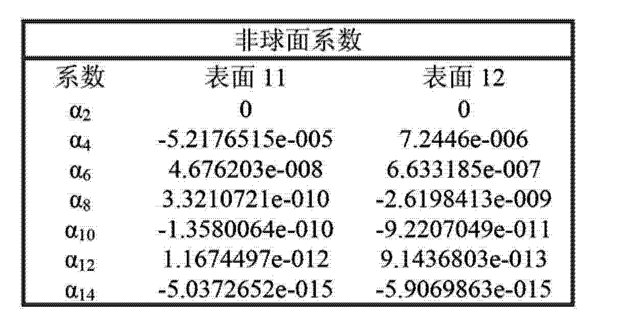 Figure CN103081458AD00132