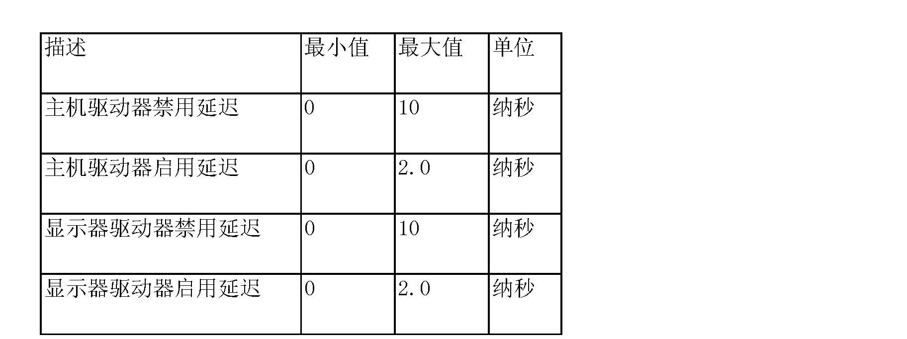 Figure CN102801595AD00741