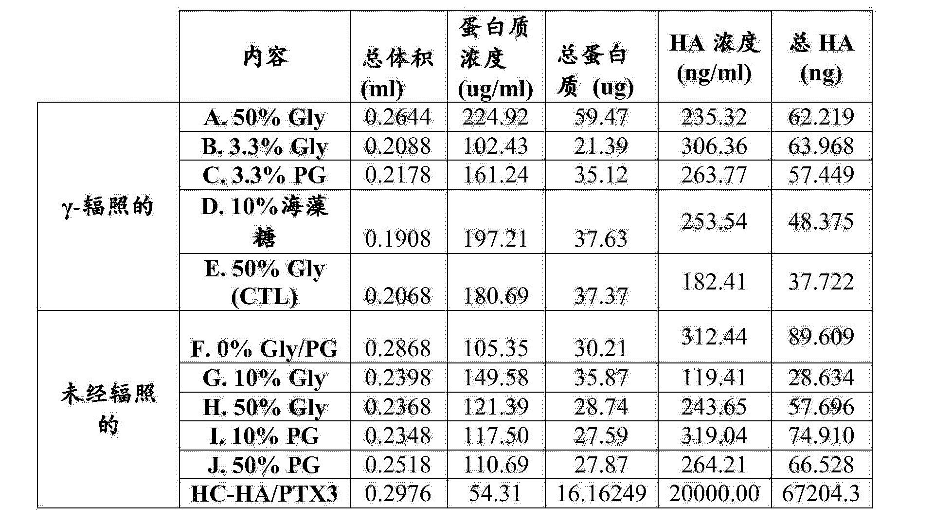 Figure CN103874762AD00681