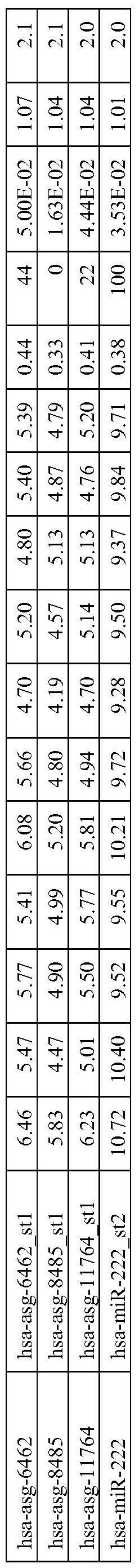 Figure imgf000354_0001